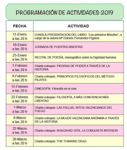 AVANCE DE ACTIVIDADES-2019